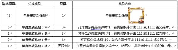 王者荣耀11月7日更新内容