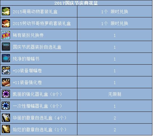 dnf2017国庆花篮