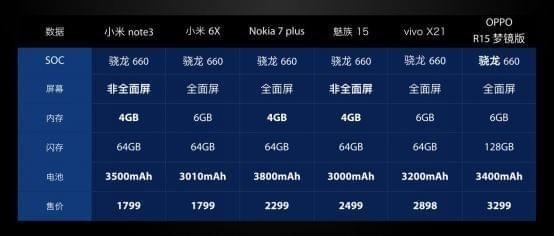 360手机n7什么时候出 360n7什么时候发布