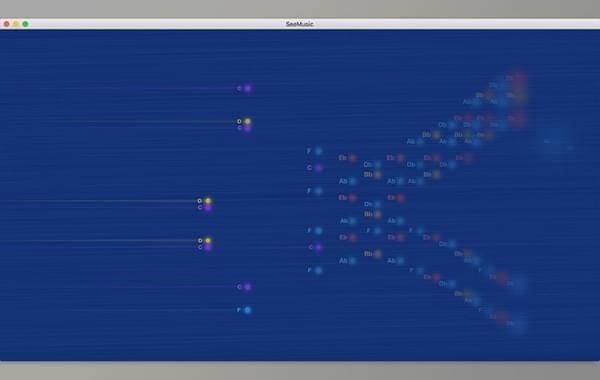 SeeMusic Mac版