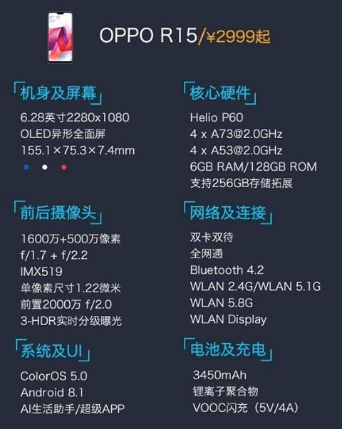 小米8和oppor15那个好 小米8和oppor15拍照对比测评