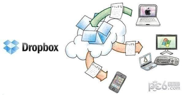 DropBoxTool Mac version