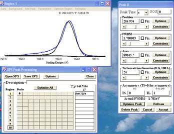 XPS Peak Fit(分峰拟合软件)下载v4 1--pc6下载站