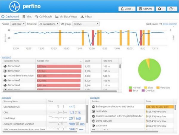 EJ Technologies Perfino(JVM监控工具)