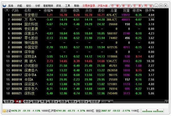 厦门证券金鼓盈通v6